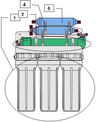 УСТРОЙСТВО И ПРИНЦИП РАБОТЫ АКВАФОР-ОСМО-50 исп.6. Все водоочистители АКВАФОР ОСМО конструктивно включают три корпуса...